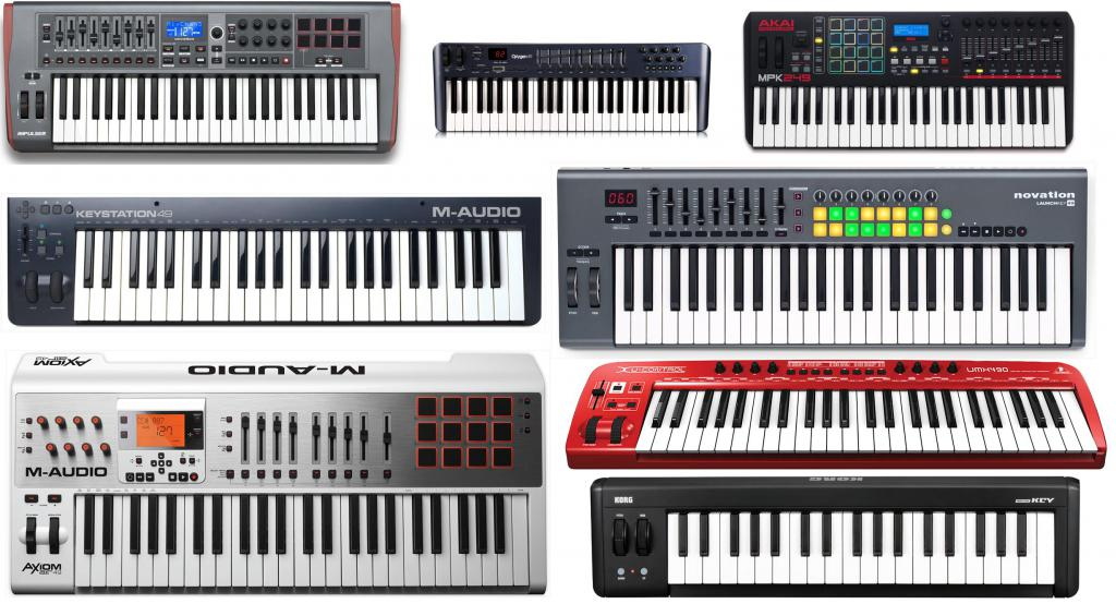 5 Best Midi Keyboard Budget 2020