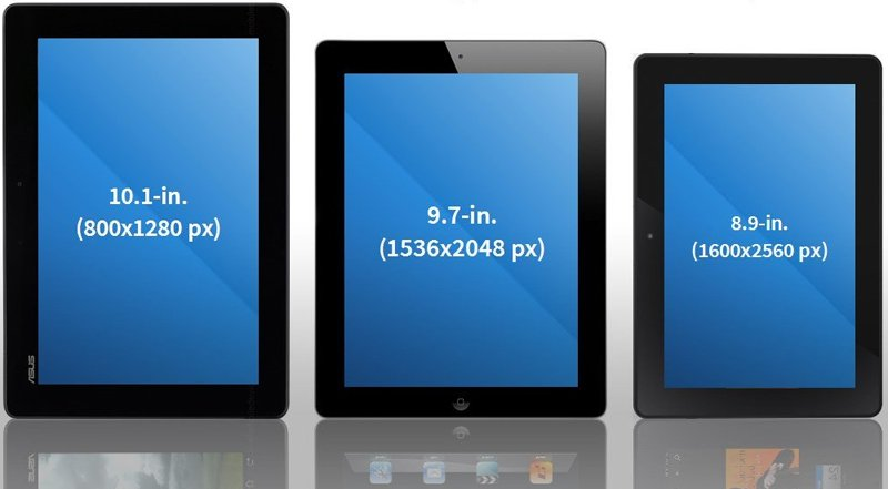 How to choose a tablet screen size?