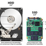 What Hard Drive Do I Need For My Laptop